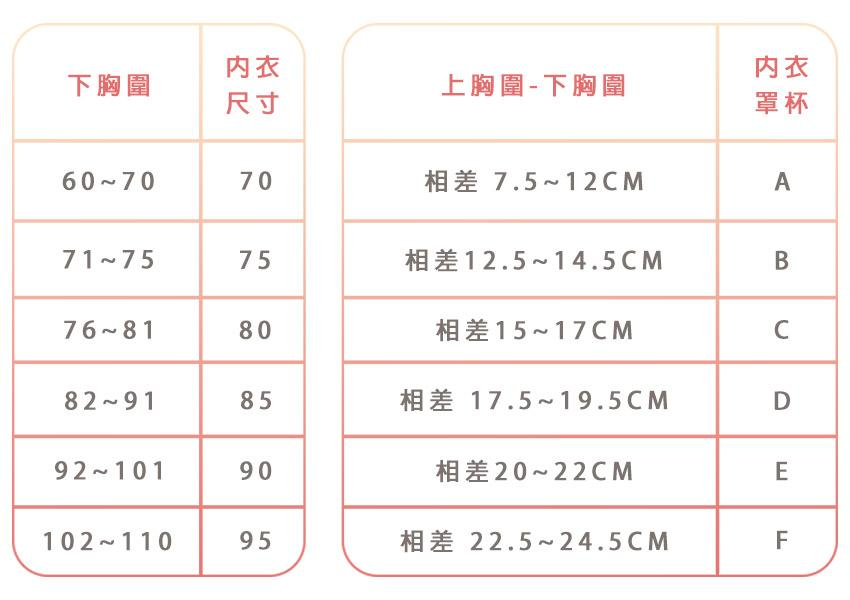 尺寸對照表